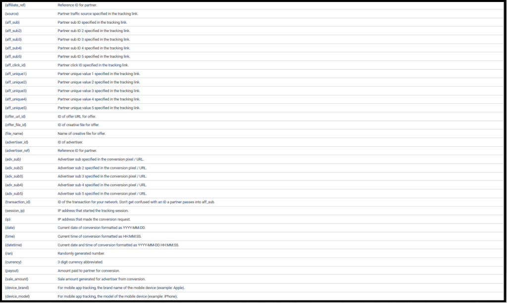 A picture of URL postback variables.